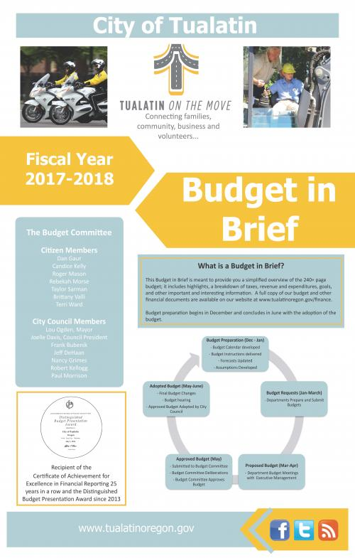 budget in brief for fy 2017 2018 the city of tualatin oregon